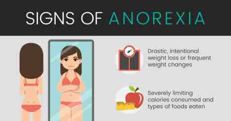 Image result for anorexia