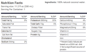 Coconut Water ingredients