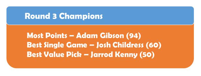 Round 3 Champions