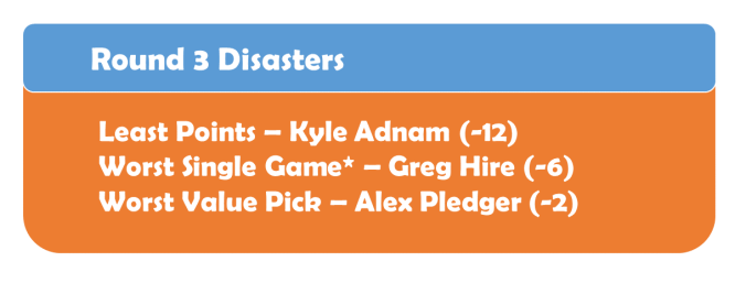 Round 3 Disasters