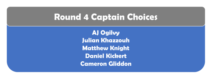 Round 4 Captains