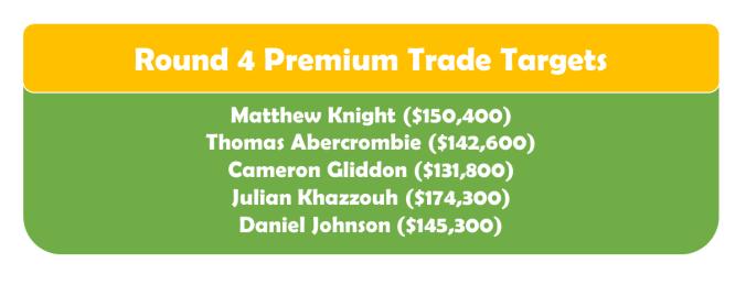 Round 4 Premium TT