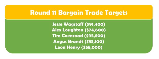 Round 11 Bargain TT