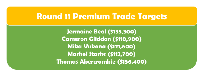 Round 11 Premium TT