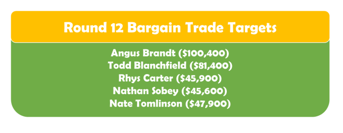 Round 12 Bargain TT