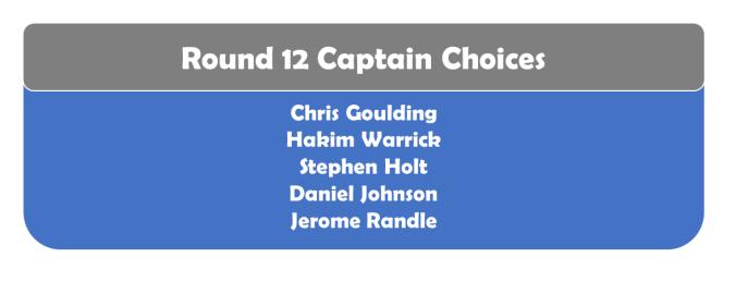Round 12 Captains