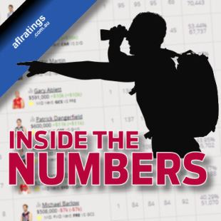Inside the Fantasy Numbers – Round 14