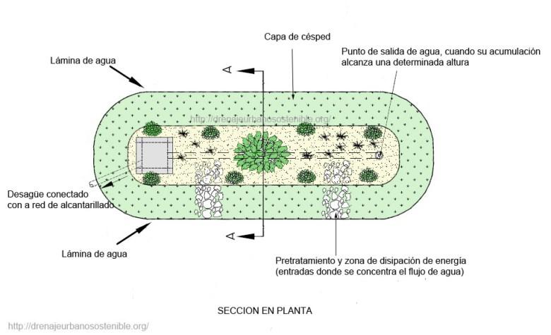 planta-editada-2