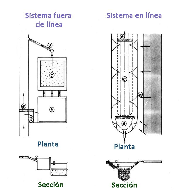 entrada-filtro
