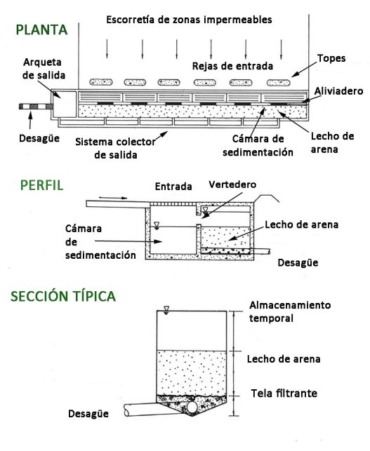 filtros-arena-perimetral-esp
