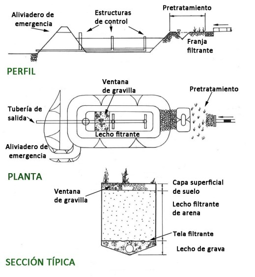 filtros-arena-poket-esp