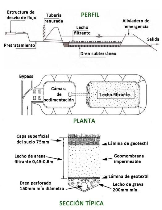 filtros-arena-superficial-ESP