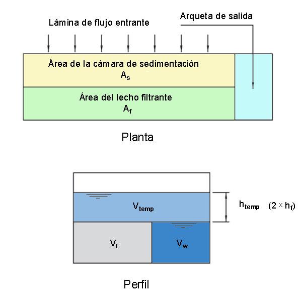 diseño-hidraulico2