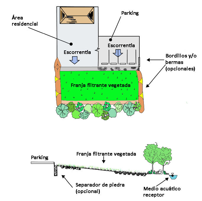 Planta-perfil-franja-filtrante copy