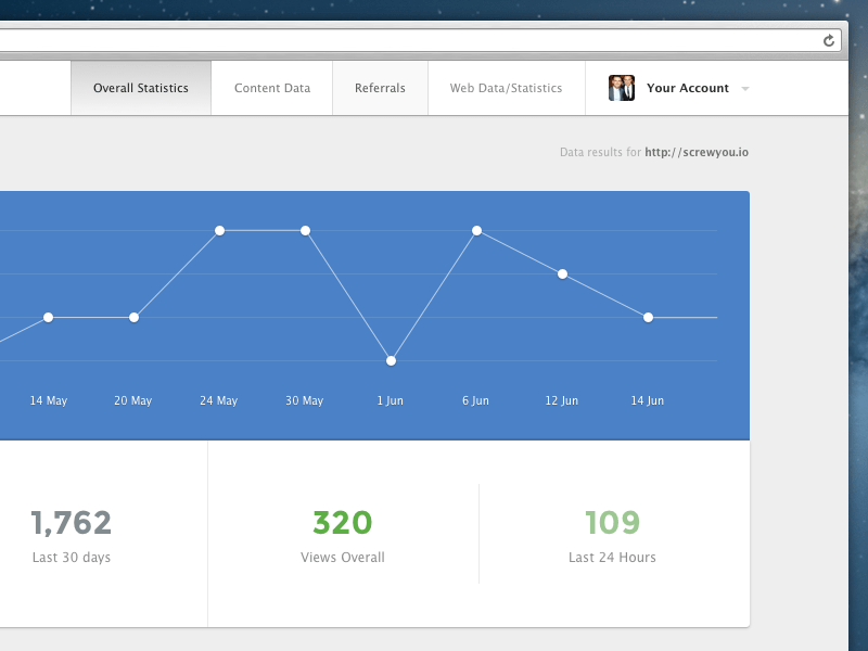 screen shot 2013 06 05 at 18.53.04 20 Incredible Analytics Designs