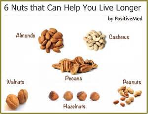 Nut Consumption Reduces Inflammation