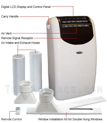 Soleus air 14 000 btu portable a c units perfect for the for 14000 btu window ac units