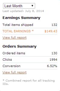 Amazon earnings June 2014