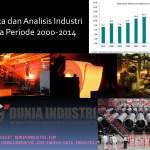 Data dan Analisis Industri Baja Periode 2000-2014
