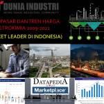 Riset Pasar dan Tren Harga Petrokimia 2009-2021 (Market Leader di Indonesia)