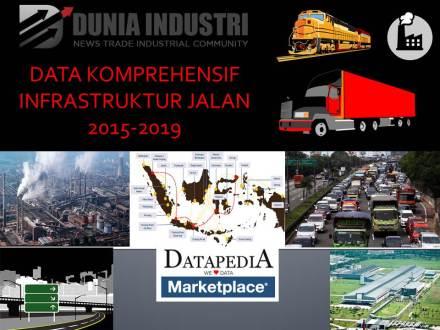 """<span itemprop=""""name"""">Data Komprehensif Infrastruktur Jalan 2015-2019</span>"""