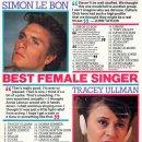 Duran Duran's poll picks (1984)