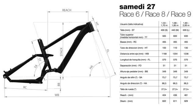 geometria-27-RACE-6-8-9