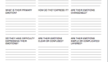 Printables Motivation Worksheets character motivation worksheet writing wednesday expressing emotions