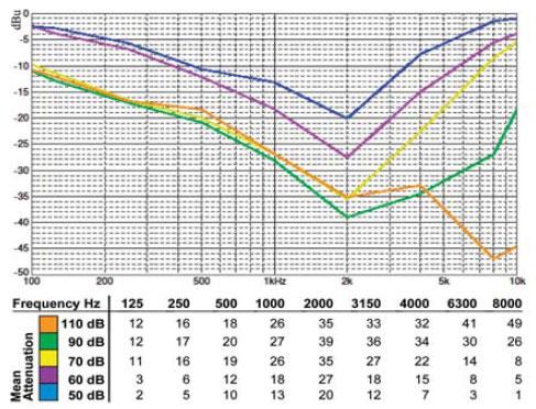 double-chart2