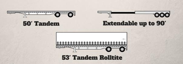 50' Tandem