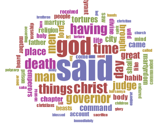 martyr-corpus-word-cloud