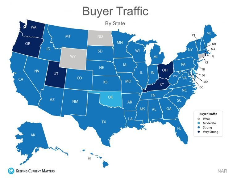 buyer-trafic