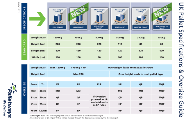 uk-pallet-spec-oversize_weightguide-16