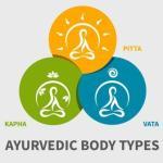 Ayurveda Made Easy – Science of Spirituality, Health, Disease