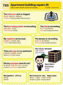 785-Apartment Repairs 2