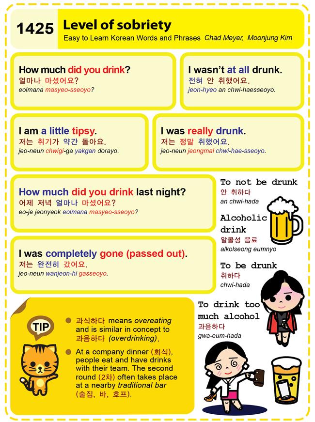 1425-Level of sobriety