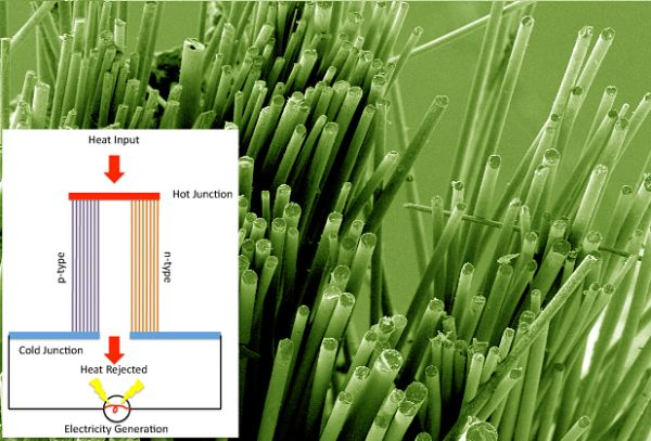 Nanocrystal-coated fibers might reduce wasted energy