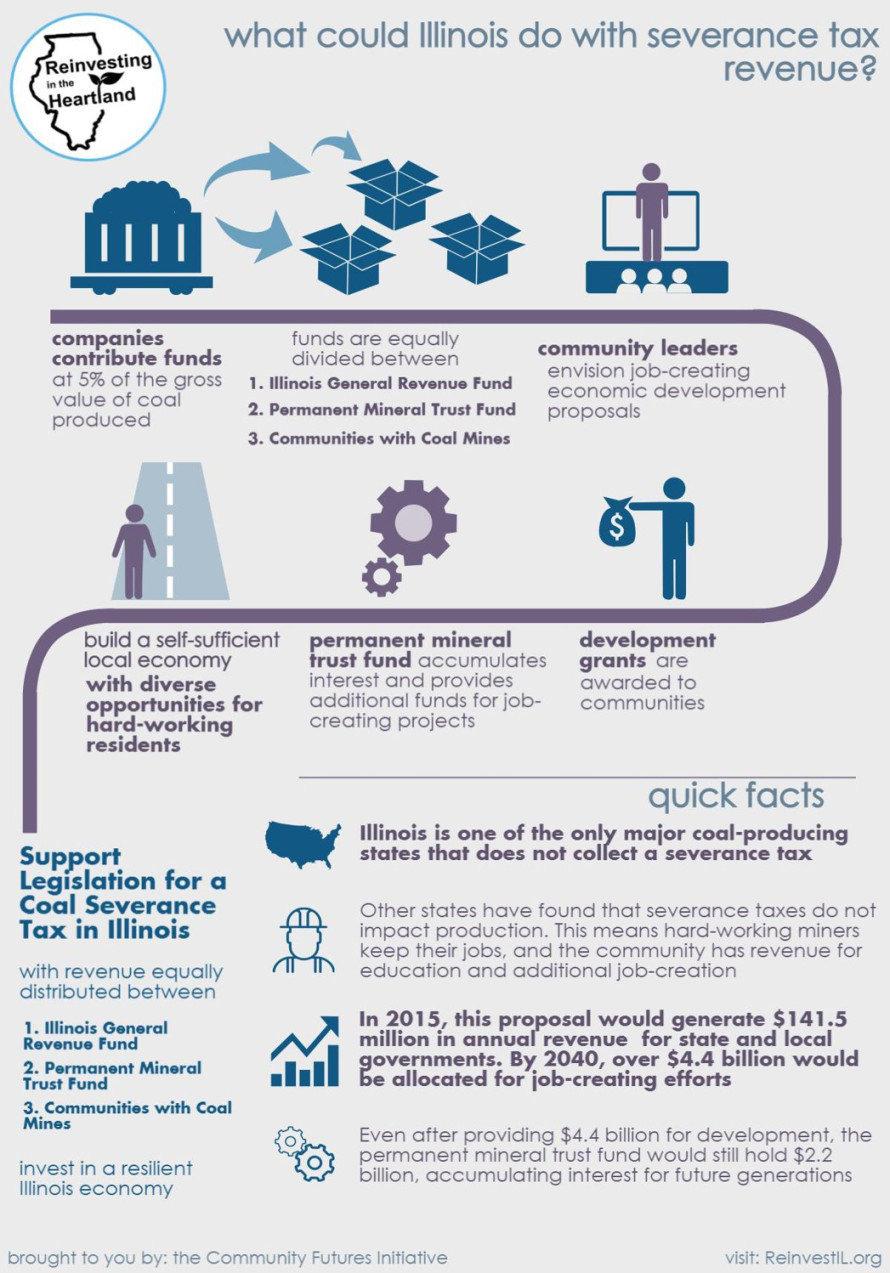 infographic CST