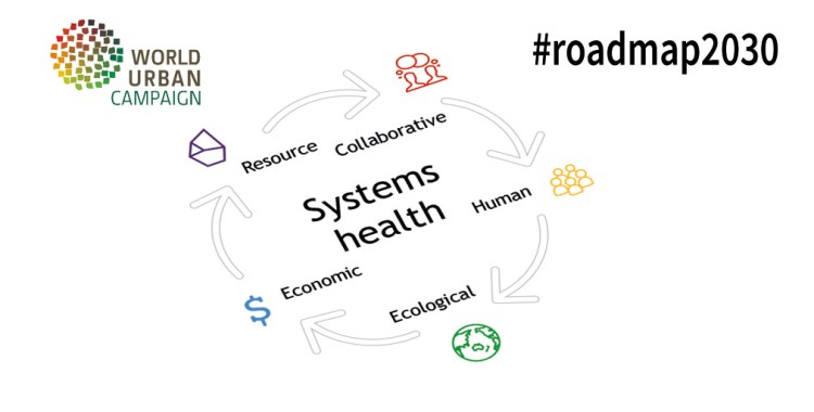 Roadmap 2030 - draft report consultation complete
