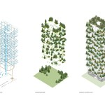 Bosco Towers: Mailands erster vertikaler Wald