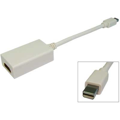mini Display Port - HDMI 変換ケーブル (Apple Macbook 対応)