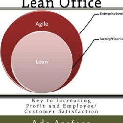Agile And Lean Office: Key To Increasing Profit And Employee/Customer Satisfaction