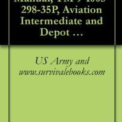 Us Army Technical Manual, Tm 9-1005-298-35P, Aviation Intermediate And Depot Maintenance Repair Parts And Special Tools List Armament Subsystem, Helicopter ... On Oh-6A And Oh-58A Helicopters), 1969