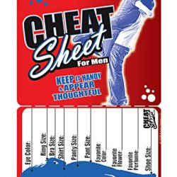 Cheat Sheet For Men - An Epic Life Hack For Your Wallet, The Credit Card Sized Protector Of Humanity, And The Guardian Of Stupid Men