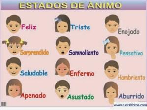 Estados_De_Animo
