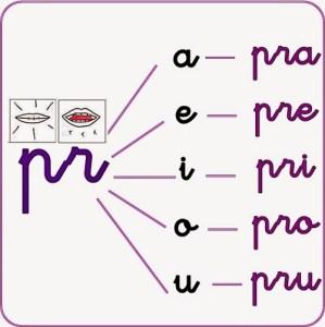 rotacismo-trabadas-y-sinfones-pr-1