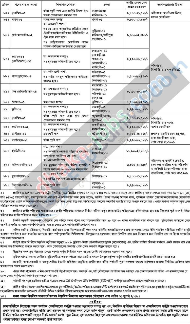 Bangladesh Army 77 BMA Long Course 2nd Phase