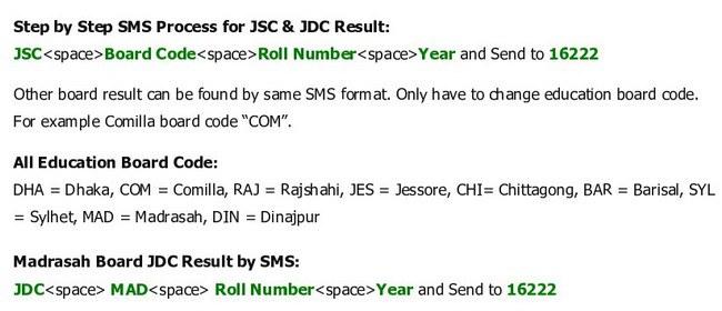 jsc-result-2015-sms