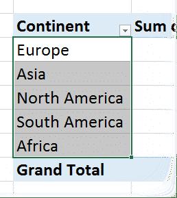 custom sort text in pivot table