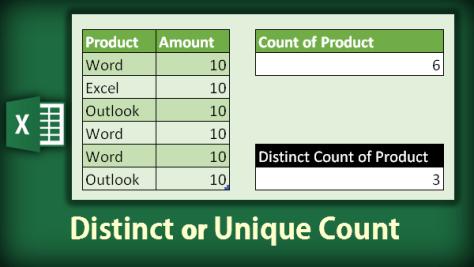 distinct count or unique count